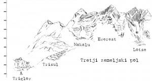 Alpinizem